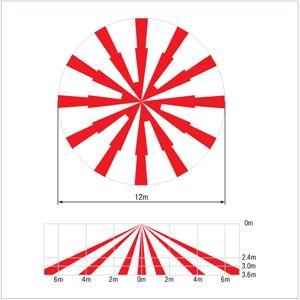 Диаграммы направленности OPTEX FX-360