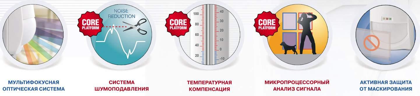 Технологии детекторов OPTEX CDX Core Platform